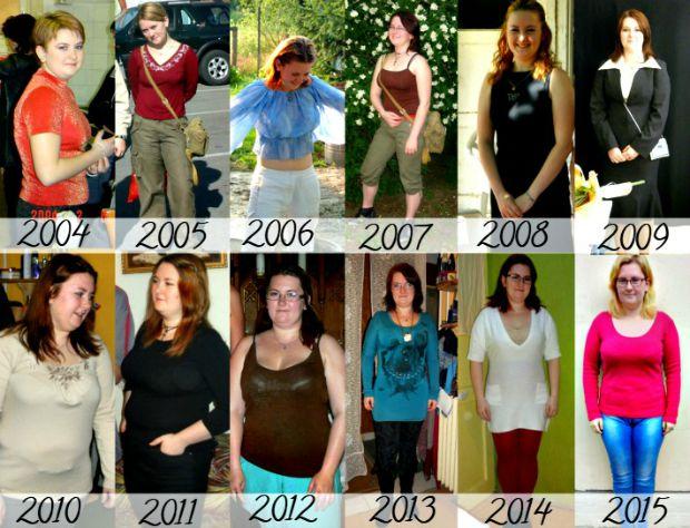 Inspiring through weight loss journey - Anna Can Do It!