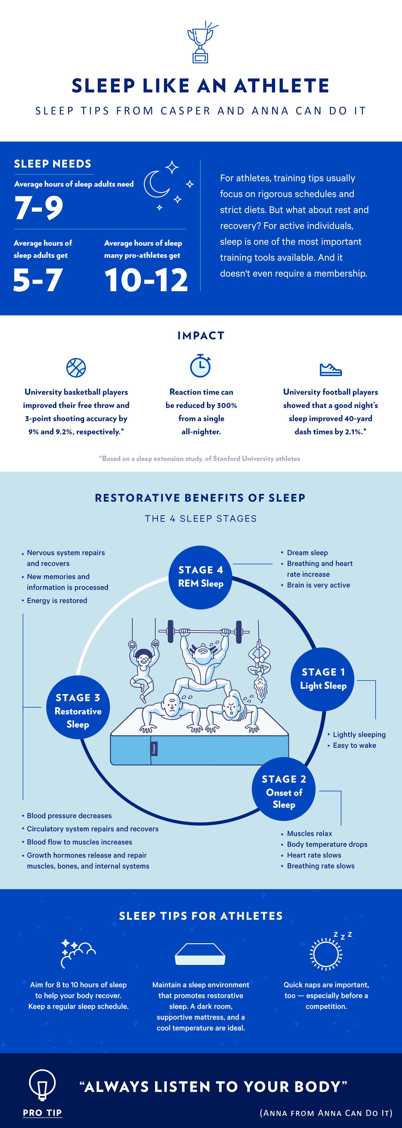 Sleep Like An Athlete - Sleep Tips from Casper and Anna Can Do It! - Anna Can Do It!